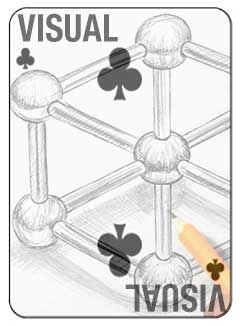 2-visual-card